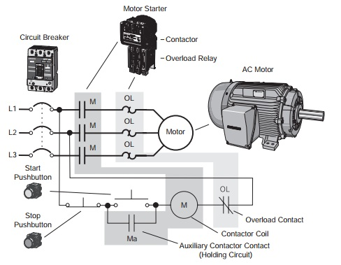 Motor and Controls Applications